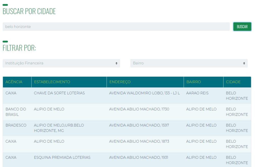 Print da Pagina com os endereços de locais de pagamento da 2 Via de conta Cemig